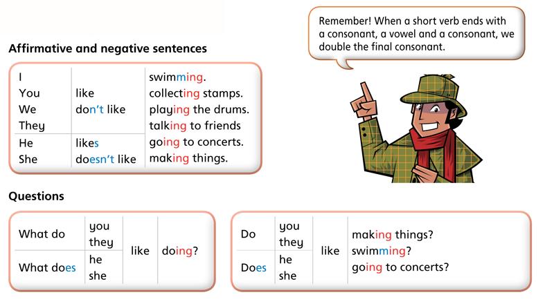 How Does Turo Work >> El Turó speaks English » Like + verb-ing